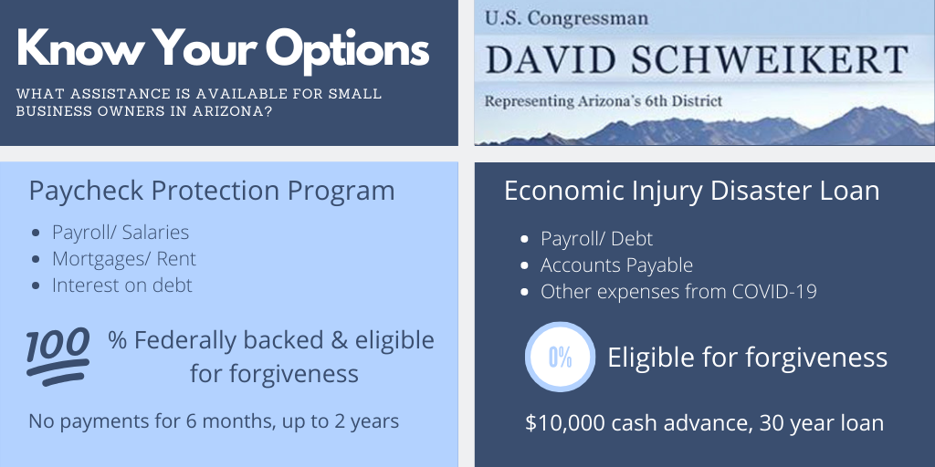 Paycheck Protection vs. Economic Injury Disaster Loan